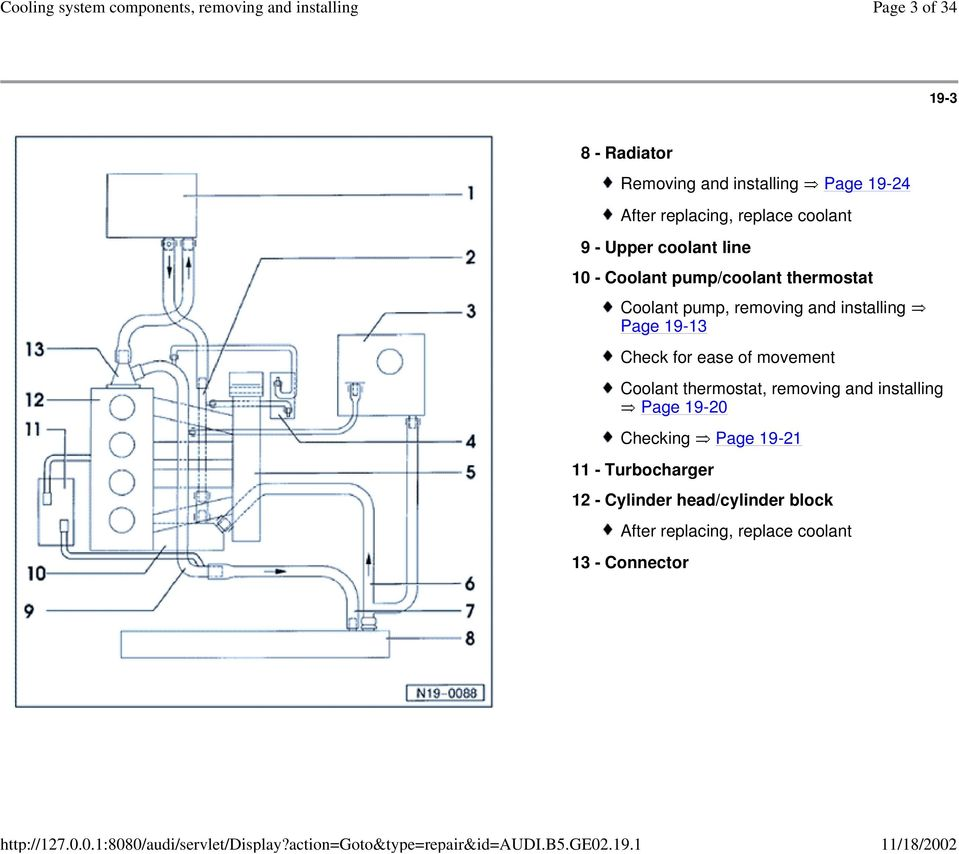 19-13 Check for ease of movement Coolant thermostat, removing and installing Page 19-20 Checking Page