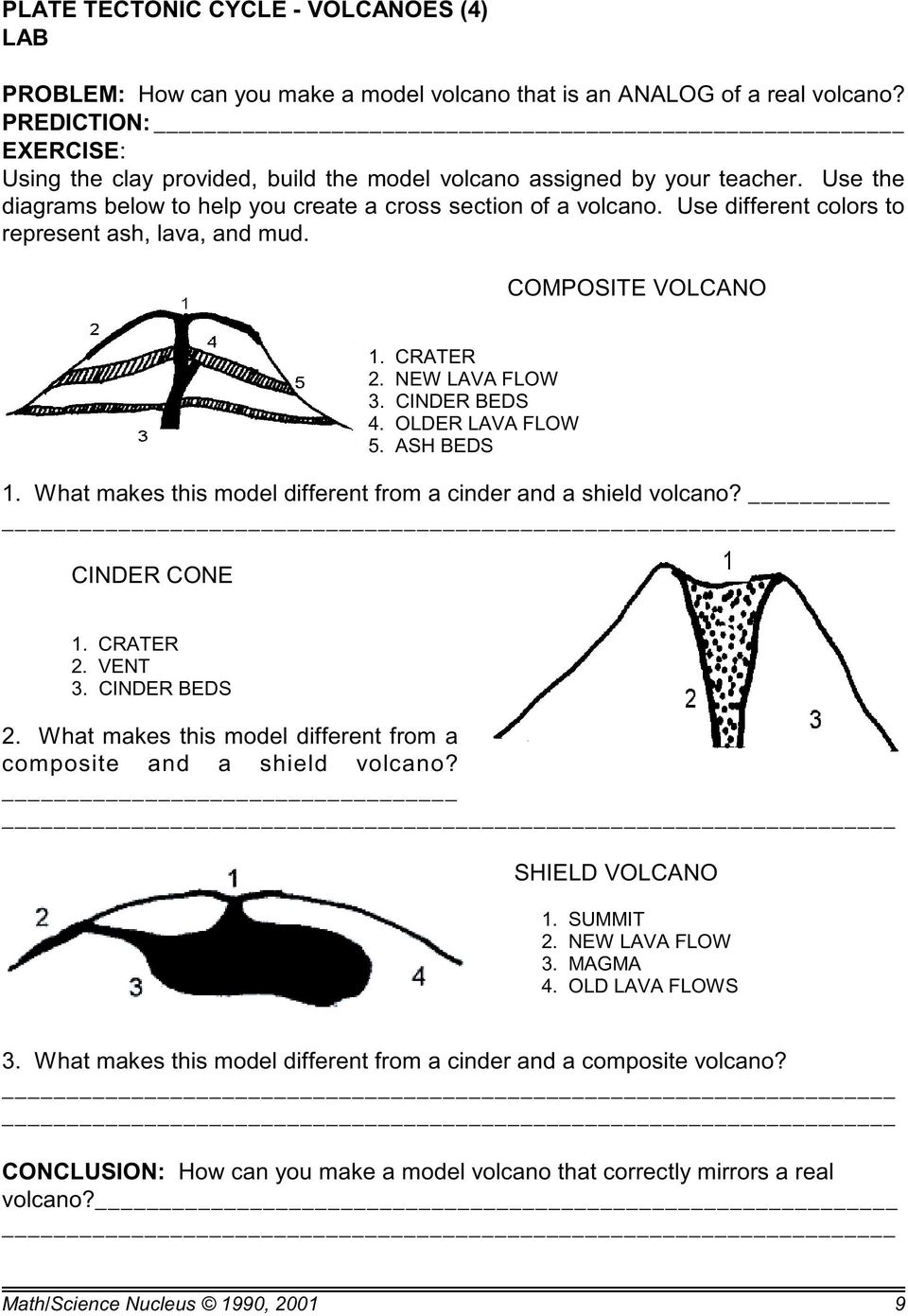 Use different colors to represent ash, lava, and mud. COMPOSITE VOLCANO 1. CRATER 2. NEW LAVA FLOW 3. CINDER BEDS 4. OLDER LAVA FLOW 5. ASH BEDS 1.