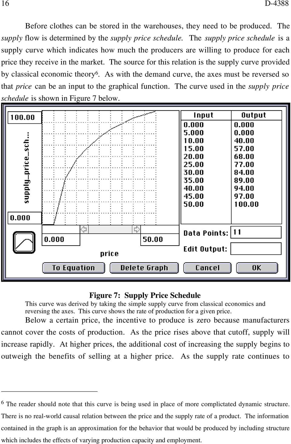 The source for this relation is the supply curve provided by classical economic theory 6. As with the demand curve, the axes must be reversed so that price can be an input to the graphical function.