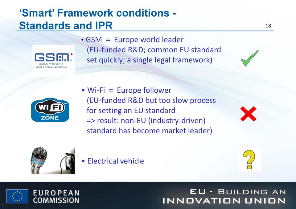 Wi-Fi = Europe follower (EU-funded R&D but too slow process for setting an EU