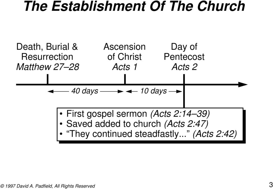 2 40 days 10 days First gospel sermon (Acts 2:14 39) Saved