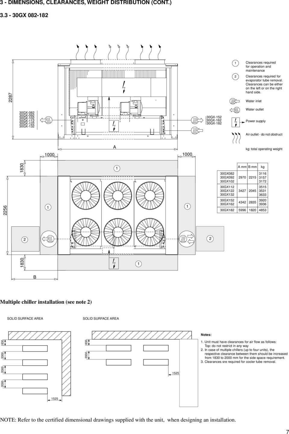 Hx Chiller 300 Wiring Diagram Diagrams Schematics Refrigeration Plants 30hxc Gx Screw Compressor Water Cooled Liquid Chillers And Air Inlet 30gx 082 092 102 112