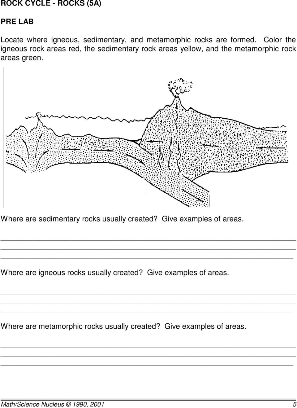 Where are sedimentary rocks usually created? Give examples of areas. Where are igneous rocks usually created?