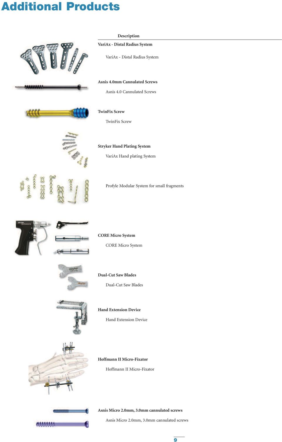 small fragments CORE Micro System CORE Micro System Dual-Cut Saw Blades Dual-Cut Saw Blades Hand Extension Device Hand Extension