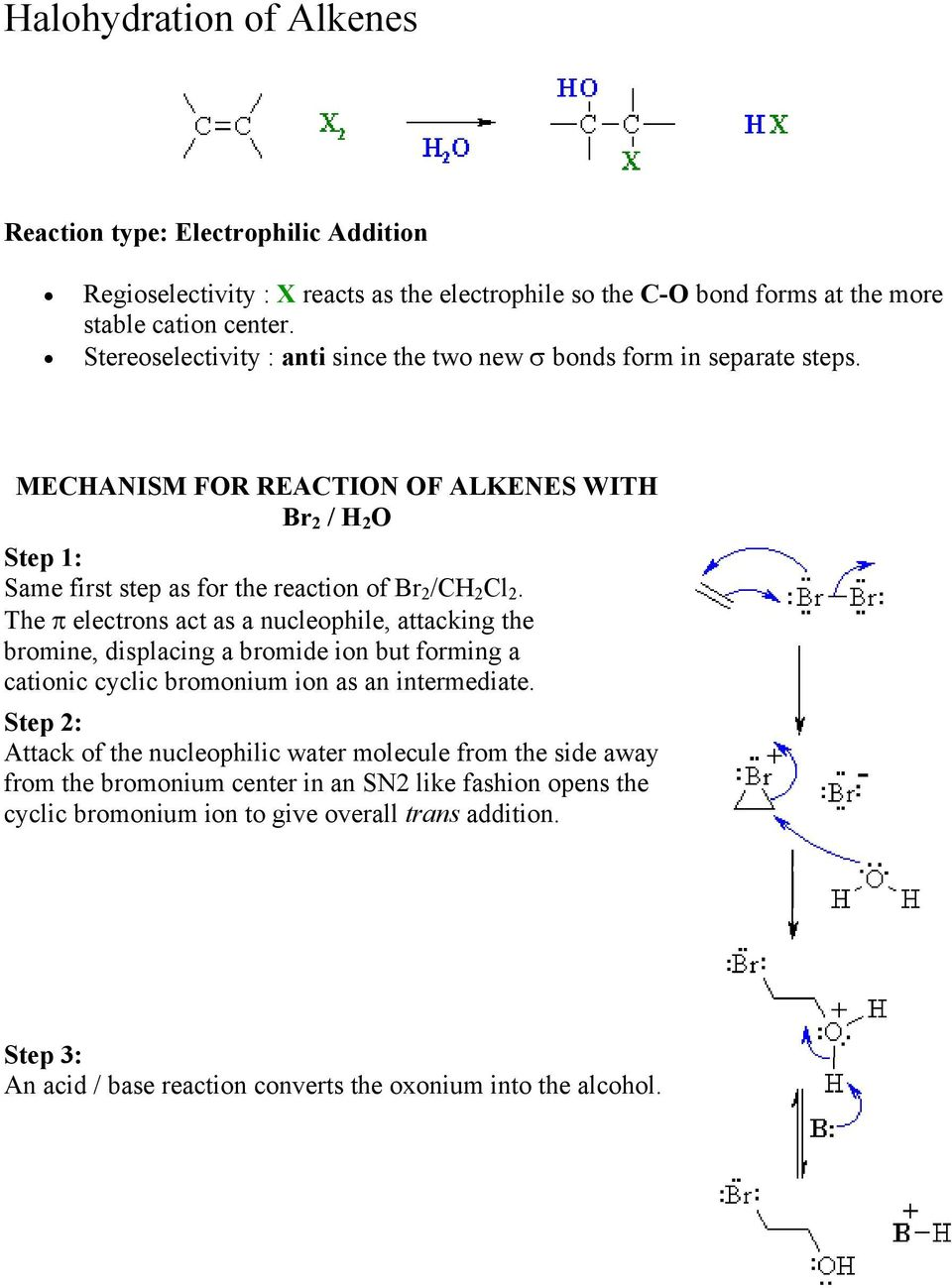 MECHANISM FOR REACTION OF ALKENES WITH Br 2 / H 2 O Same first step as for the reaction of Br 2 /CH 2 Cl 2.