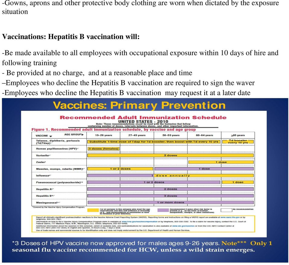 decline the Hepatitis B vaccination are required to sign the waver -Employees who decline the Hepatitis B vaccination may request it at a later date Vaccines: