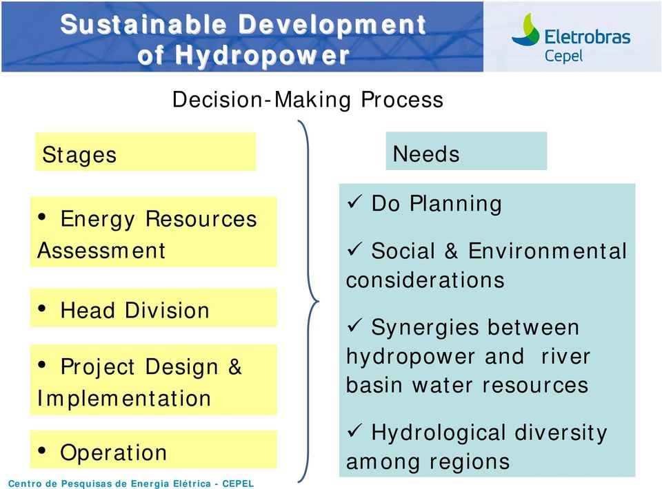Operation Do Planning Social & Environmental considerations Synergies