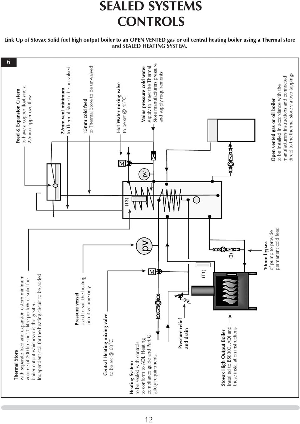 High Output Boiler Systems - PDF