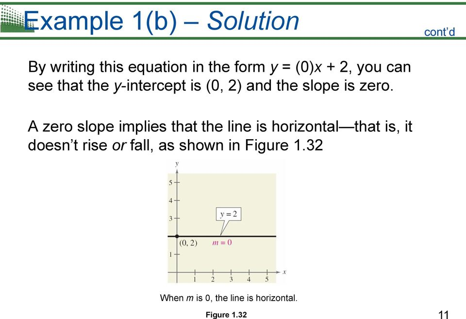 A zero slope implies that the line is horizontal that is, it doesn t rise