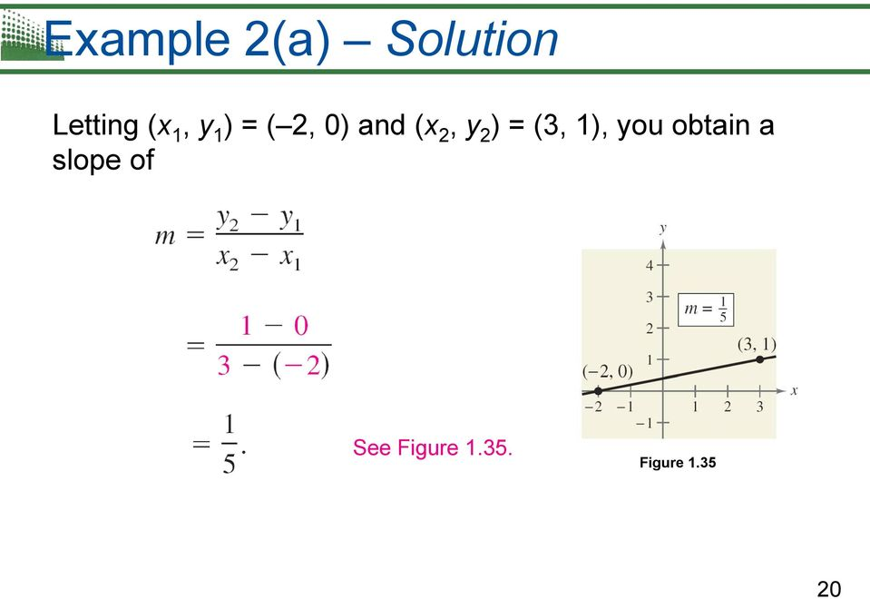 ) = (3, 1), you obtain a slope