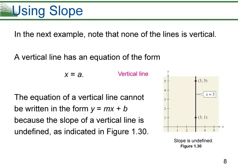 Vertical line The equation of a vertical line cannot be written in the form y =