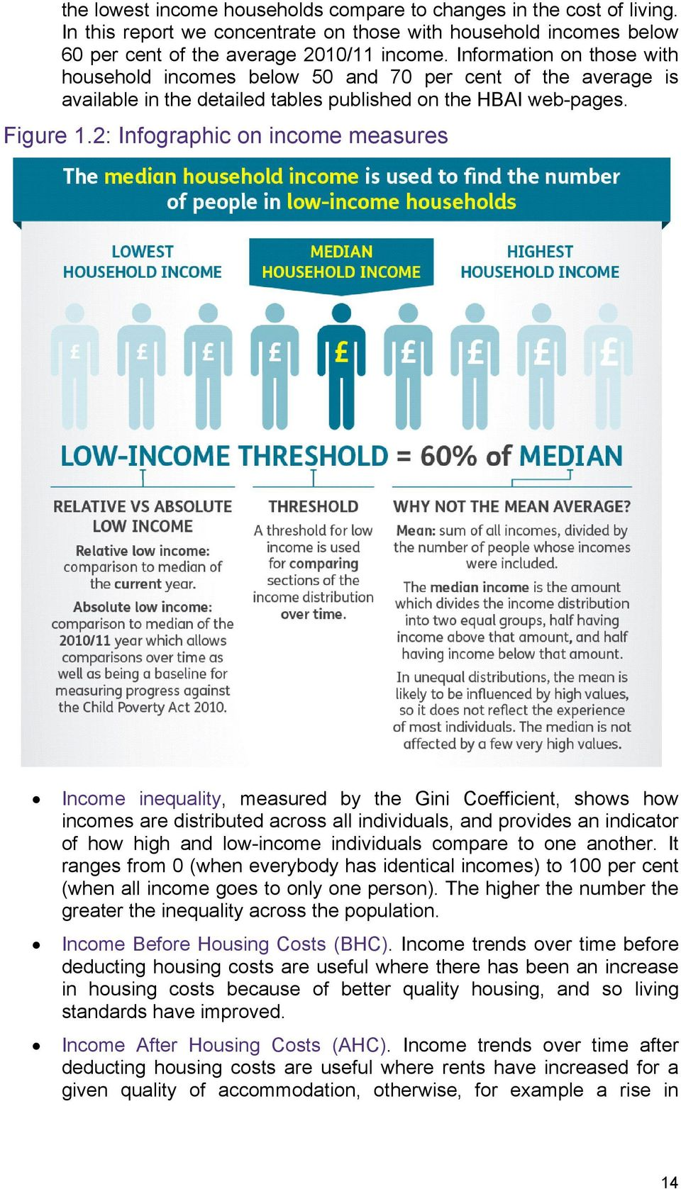 2: Infographic on income measures Income inequality, measured by the Gini Coefficient, shows how incomes are distributed across all individuals, and provides an indicator of how high and low-income