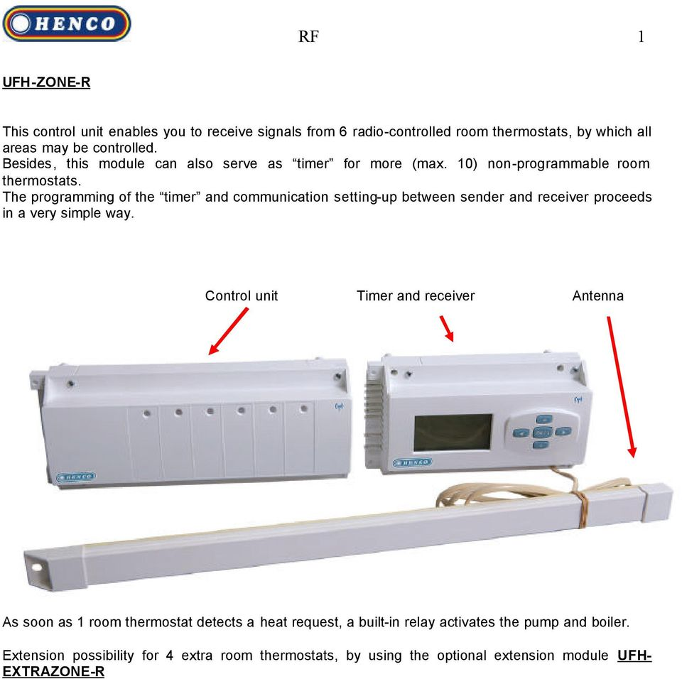 The programming of the timer and communication setting-up between sender and receiver proceeds in a very simple way.