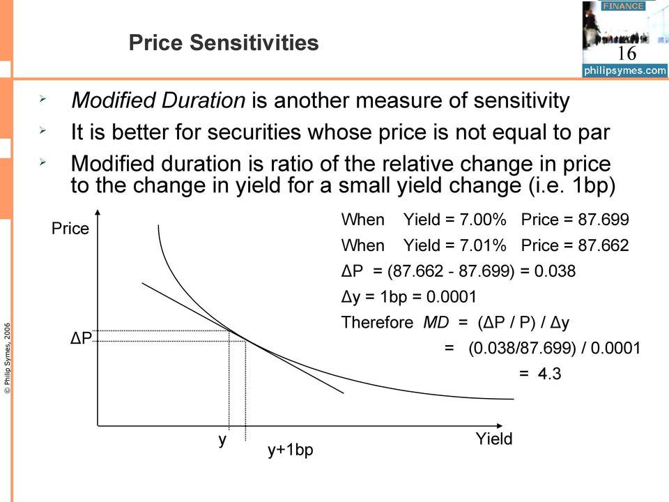 a small yield change (i.e. 1bp) Price ΔP When Yield = 7.00% Price = 87.699 When Yield = 7.01% Price = 87.