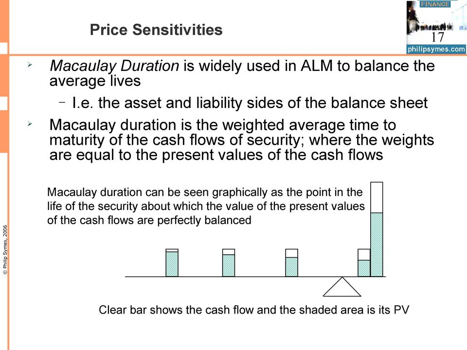 balance sheet Macaulay duration is the weighted average time to maturity of the cash flows of security; where the weights are equal