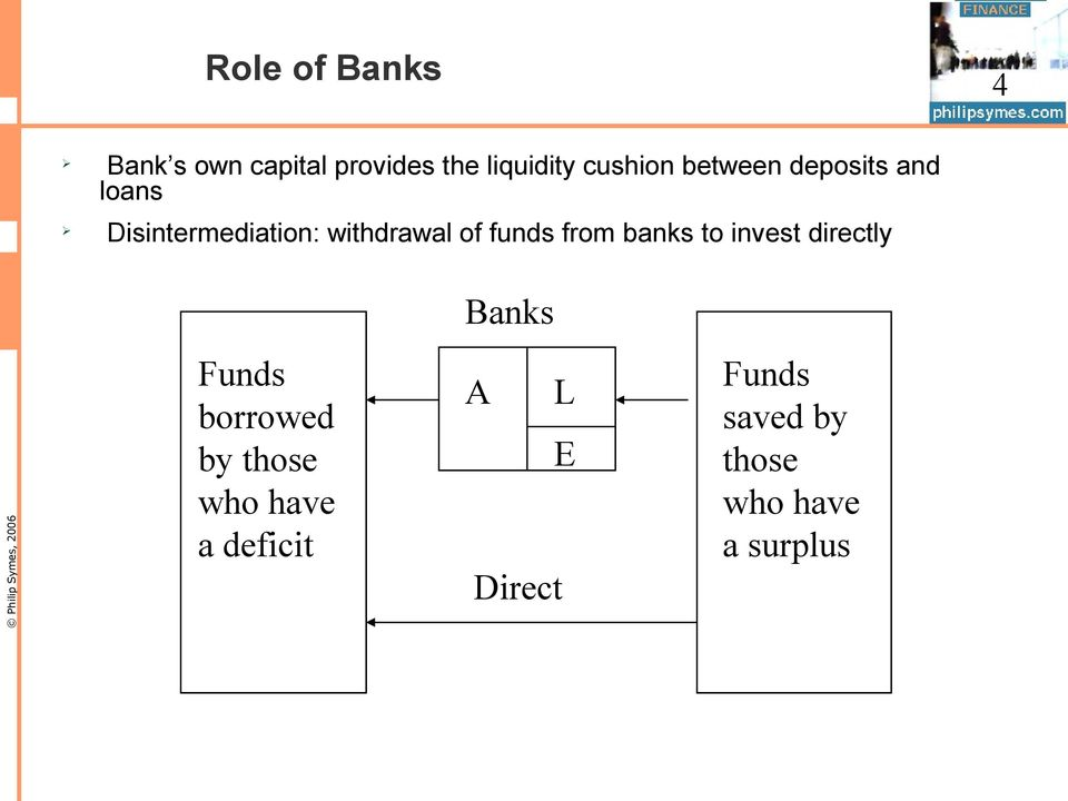 from banks to invest directly Banks Funds borrowed by those who