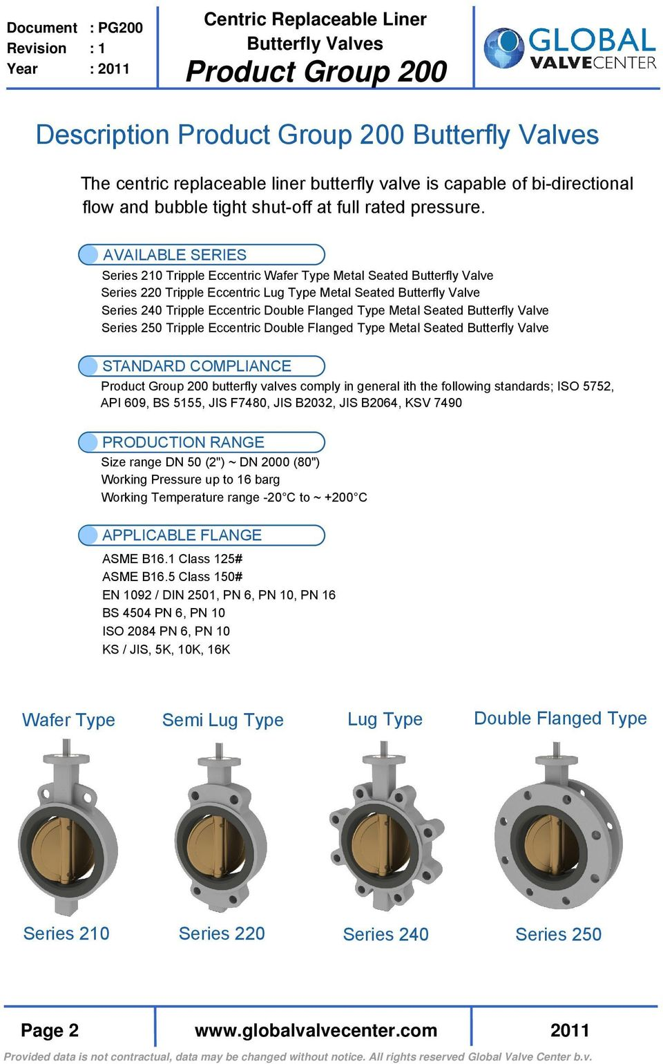 Type Metal Seated Butterfly Valve Series 250 Tripple Eccentric Double Flanged Type Metal Seated Butterfly Valve STANDARD COMPLIANCE butterfly valves comply in general ith the following standards; ISO