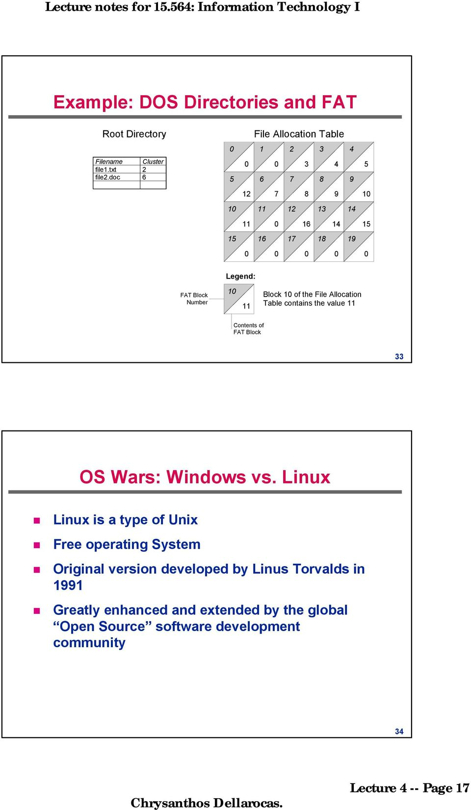 File Allocation Number 11 Table contains the value 11 Contents of FAT Block 33 OS Wars: Windows vs.