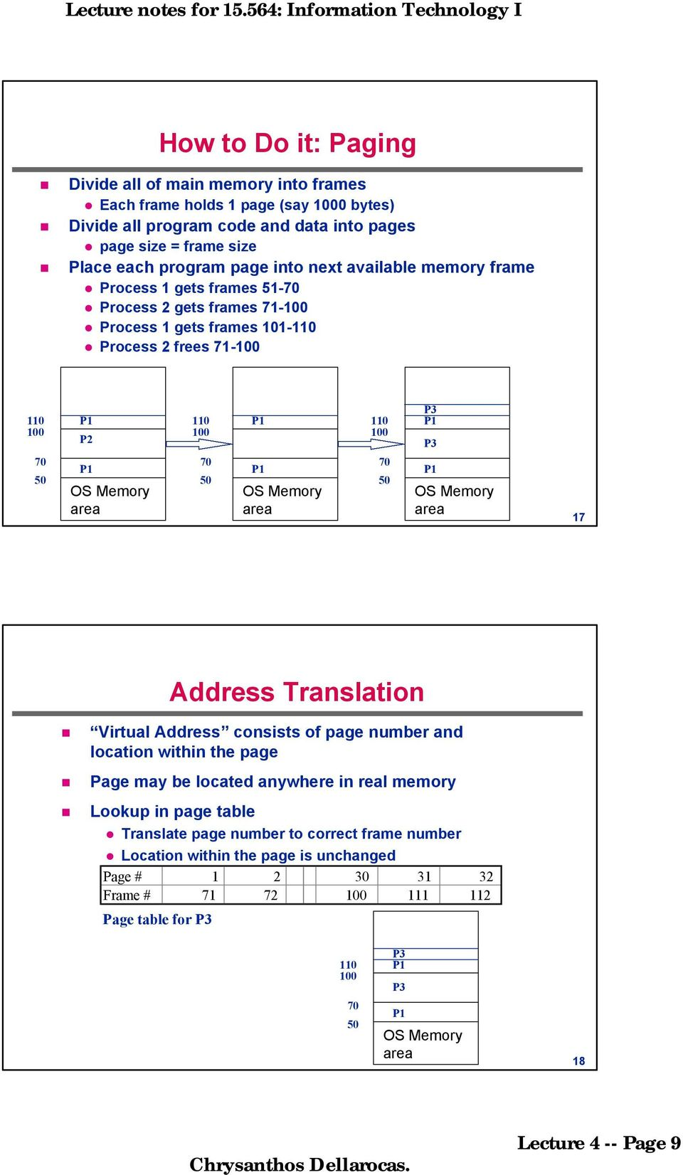 50 50 50 OS Memory OS Memory OS Memory area area area 17 Address Translation Virtual Address consists of page number and location within the page Page may be located anywhere in real memory Lookup in
