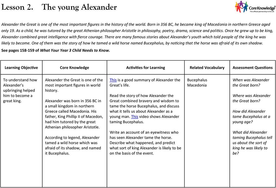 Once he grew up to be king, Alexander combined great intelligence with fierce courage. There are many famous stories about Alexander s youth which told people of the king he was likely to become.