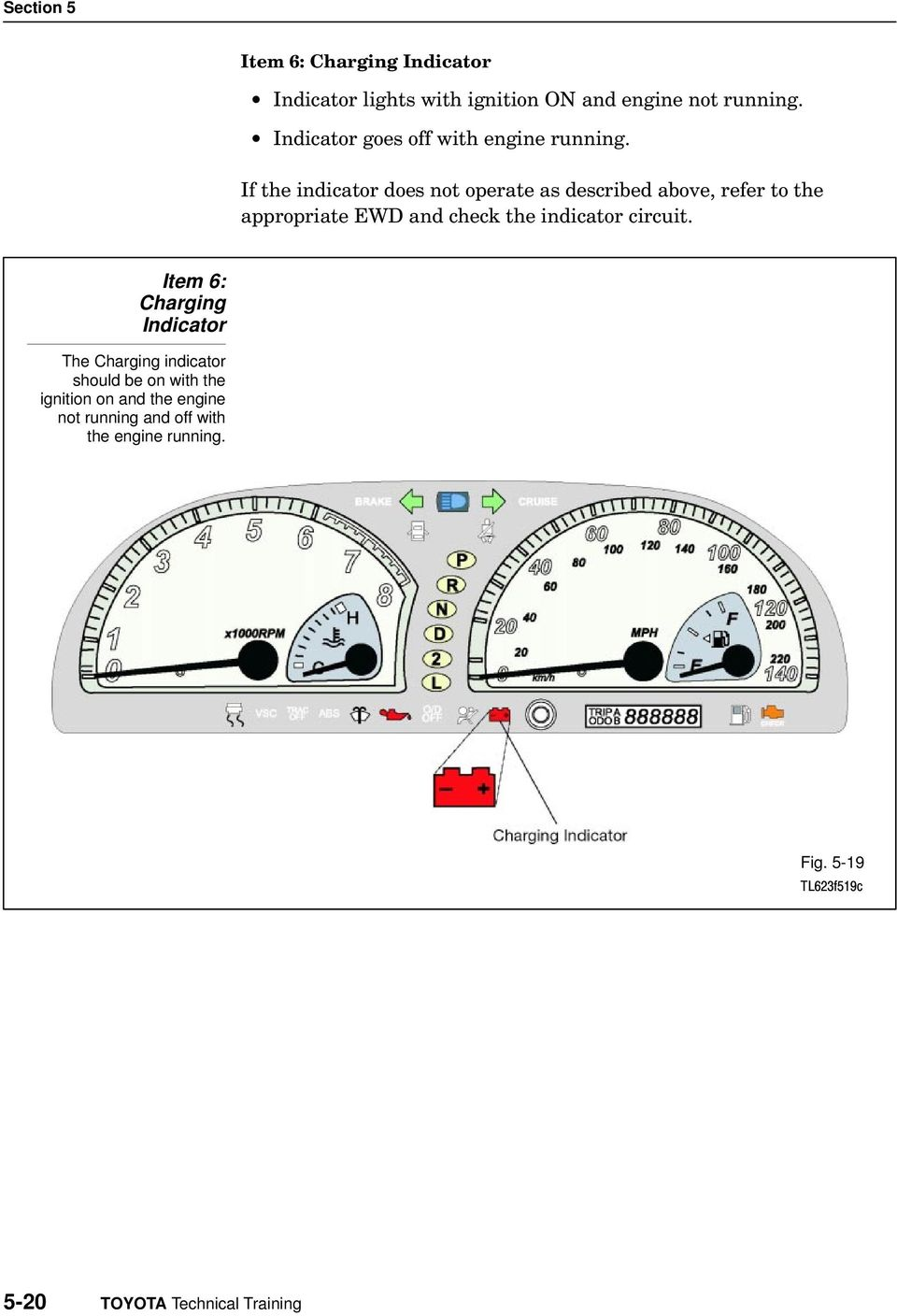 If the indicator does not operate as described above, refer to the appropriate EWD and check the indicator
