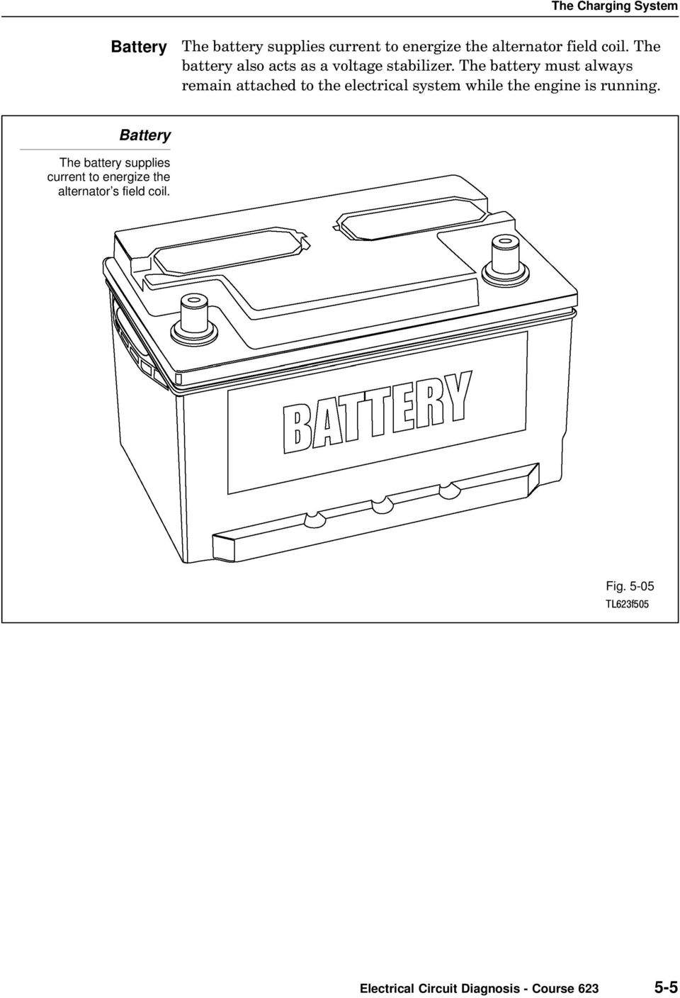 The battery must always remain attached to the electrical system while the engine is running.