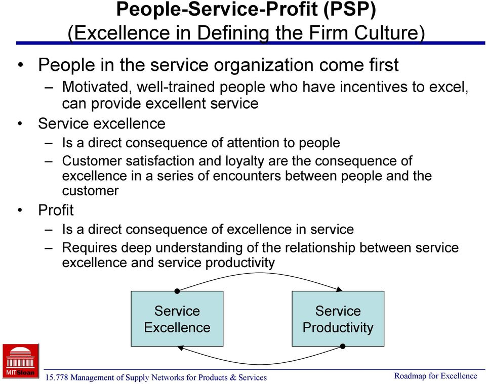 excellence in a series of encounters between people and the customer Profit Is a direct consequence of excellence in service Requires deep understanding of the