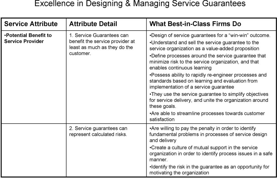 Understand and sell the service guarantee to the service organization as a value-added proposition Define processes around the service guarantee that minimize risk to the service organization, and