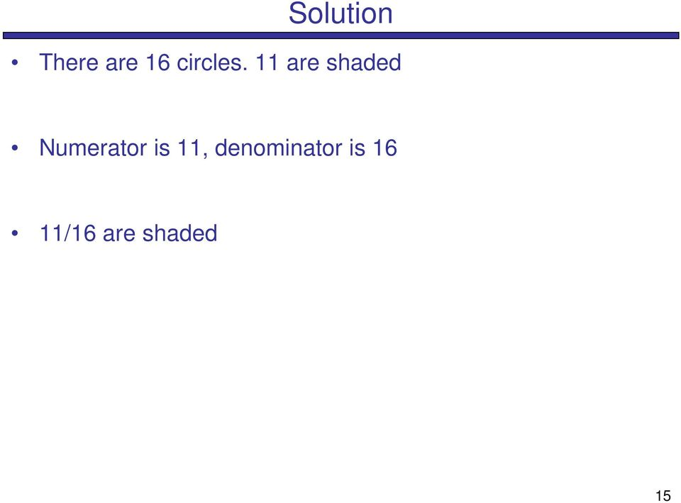 11 are shaded Numerator