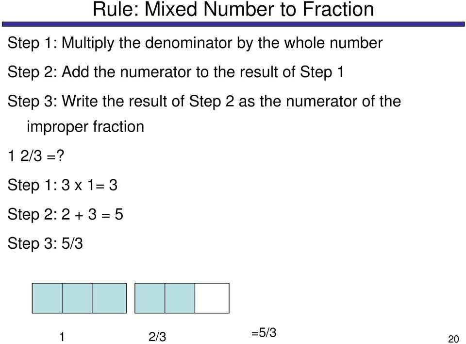Step 3: Write the result of Step 2 as the numerator of the improper