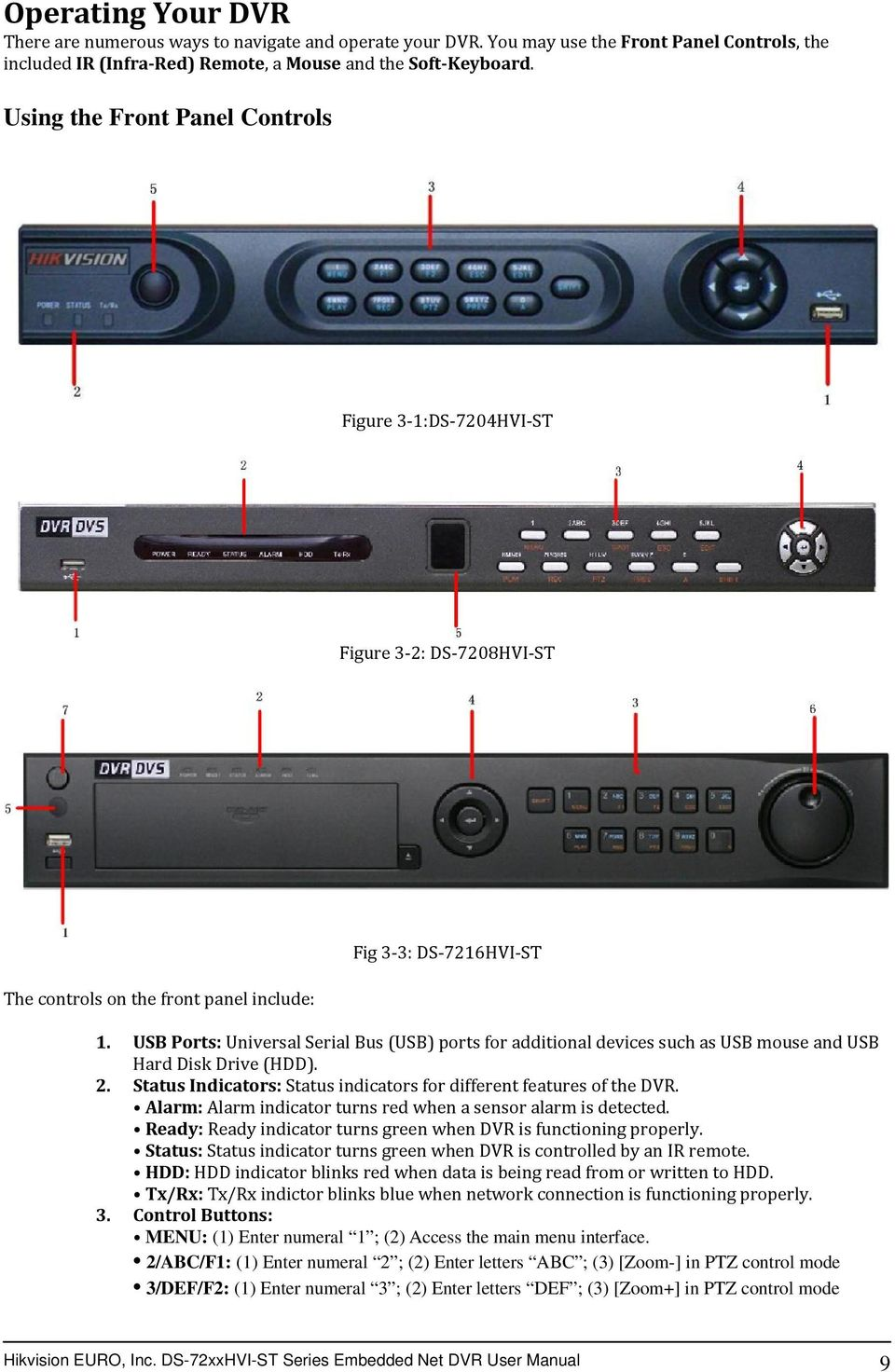USB Ports: Universal Serial Bus (USB) ports for additional devices such as USB mouse and USB Hard Disk Drive (HDD). 2. Status Indicators: Status indicators for different features of the DVR.
