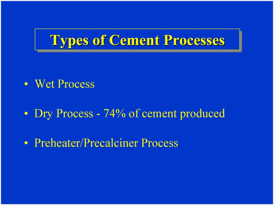 cement produced