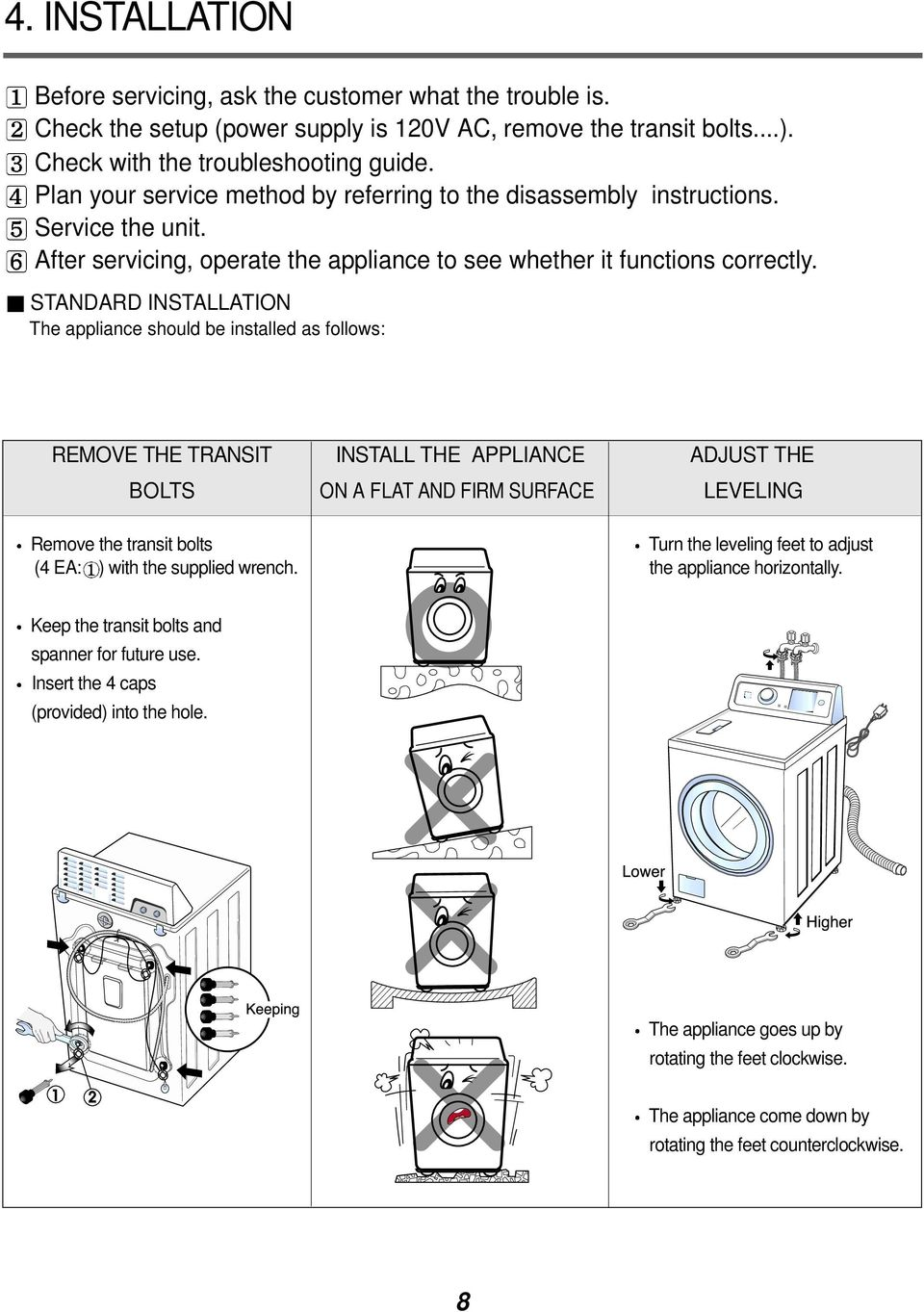 STANDARD INSTALLATION The appliance should be installed as follows: REMOVE THE TRANSIT INSTALL THE APPLIANCE ADJUST THE BOLTS ON A FLAT AND FIRM SURFACE LEVELING Remove the transit bolts Turn the