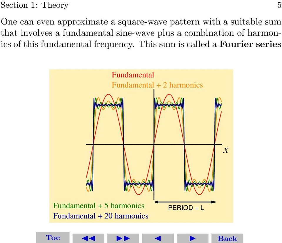 This sum is called a Fourier series F u n d a m e n ta l F u n d a m e n ta l + h a rm o n ic s