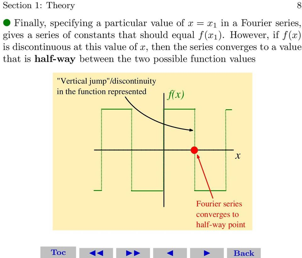 However, if f(x) is discontinuous at this value of x, then the series converges to a value that is half-way