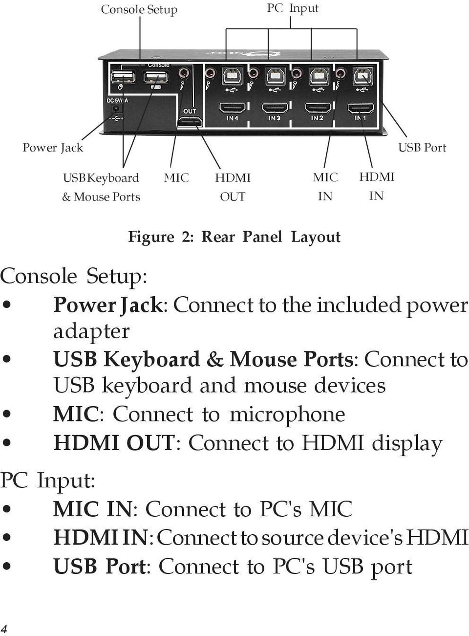Ports: Connect to USB keyboard and mouse devices MIC: Connect to microphone HDMI OUT: Connect to HDMI display