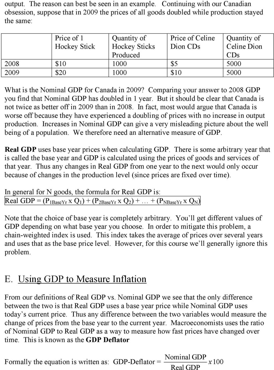 2008 $10 1000 $5 5000 2009 $20 1000 $10 5000 Celine Dion CDs What is the Nominal GDP for Canada in 2009? Comparing your answer to 2008 GDP you find that Nominal GDP has doubled in 1 year.