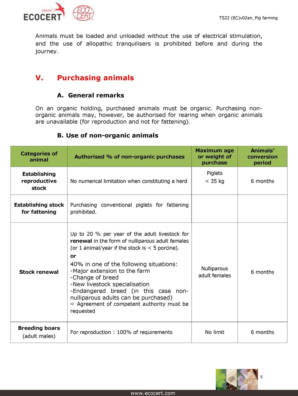 Purchasing nonorganic animals may, however, be authorised for rearing when organic animals are unavailable (for reproduction and not for fattening). B.