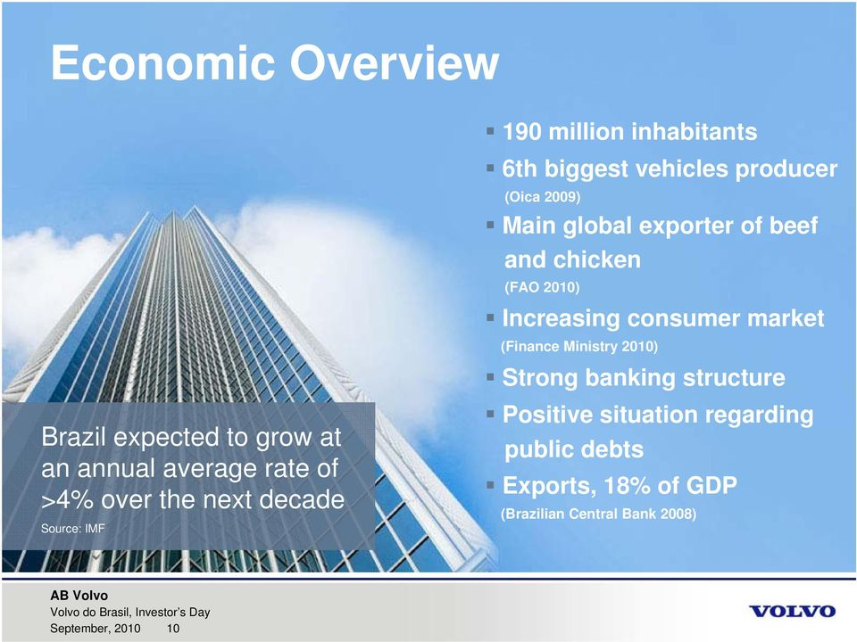 and chicken (FAO 2010) Increasing consumer market (Finance Ministry 2010) Strong banking structure