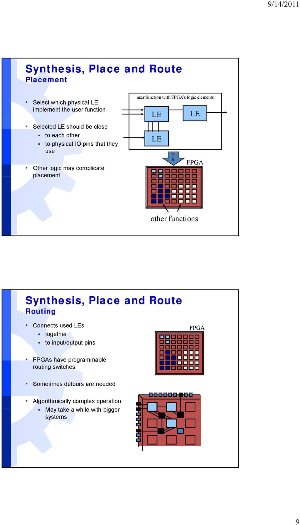 LE place FPGA other functions 17 Routing Connects used LEs together to input/output pins FPGA FPGAs have