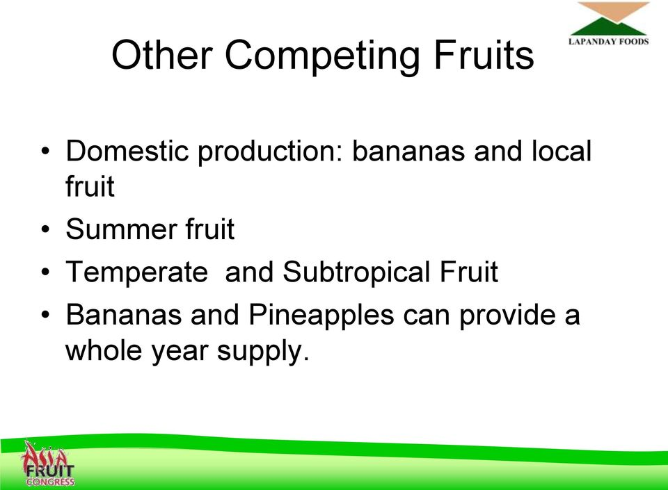 Summer fruit Temperate and Subtropical