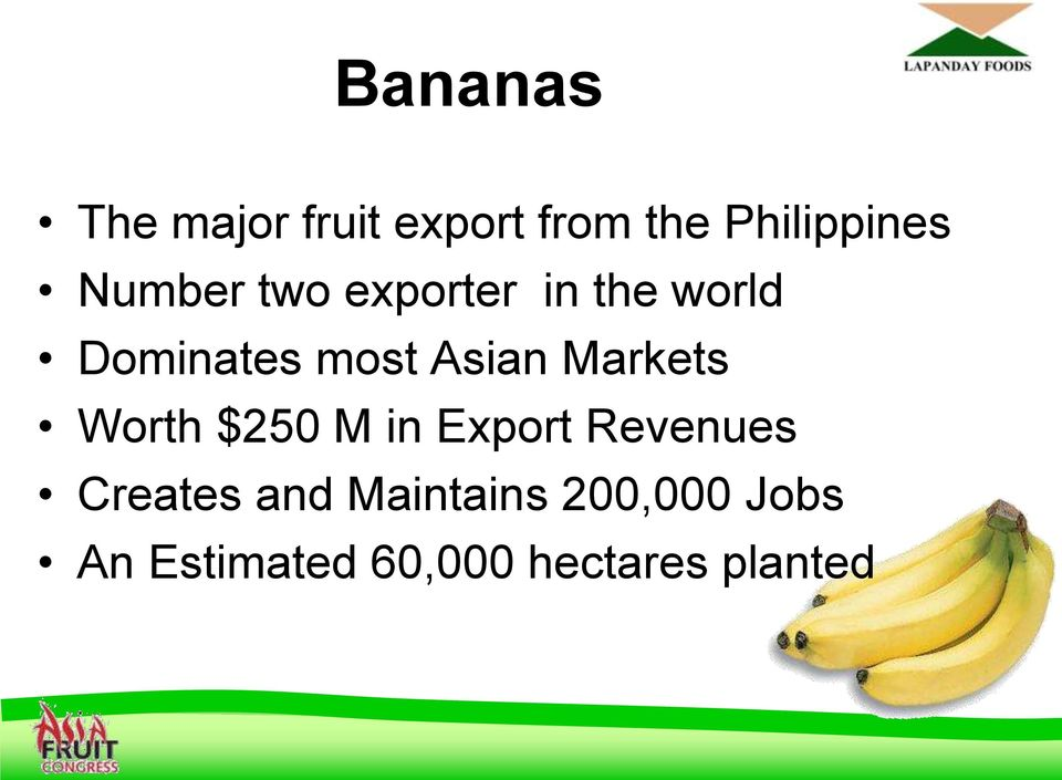 Markets Worth $250 M in Export Revenues Creates and