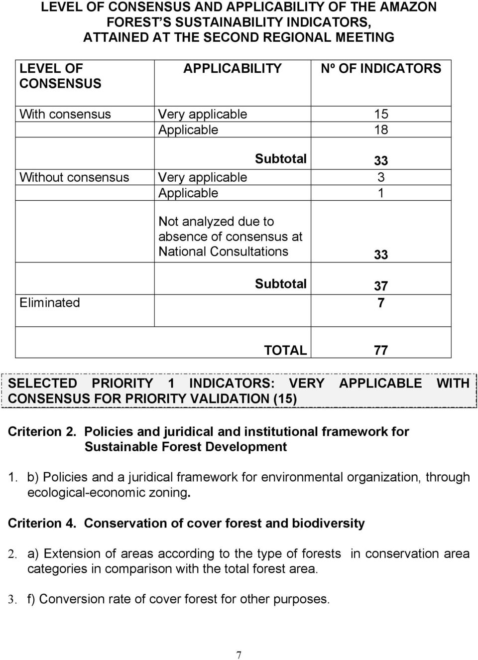 SELECTED PRIORITY 1 INDICATORS: VERY APPLICABLE WITH CONSENSUS FOR PRIORITY VALIDATION (15) Criterion 2. Policies and juridical and institutional framework for Sustainable Forest Development 1.
