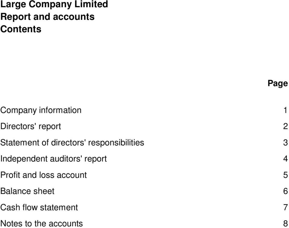 responsibilities 3 Independent auditors' report 4 Profit