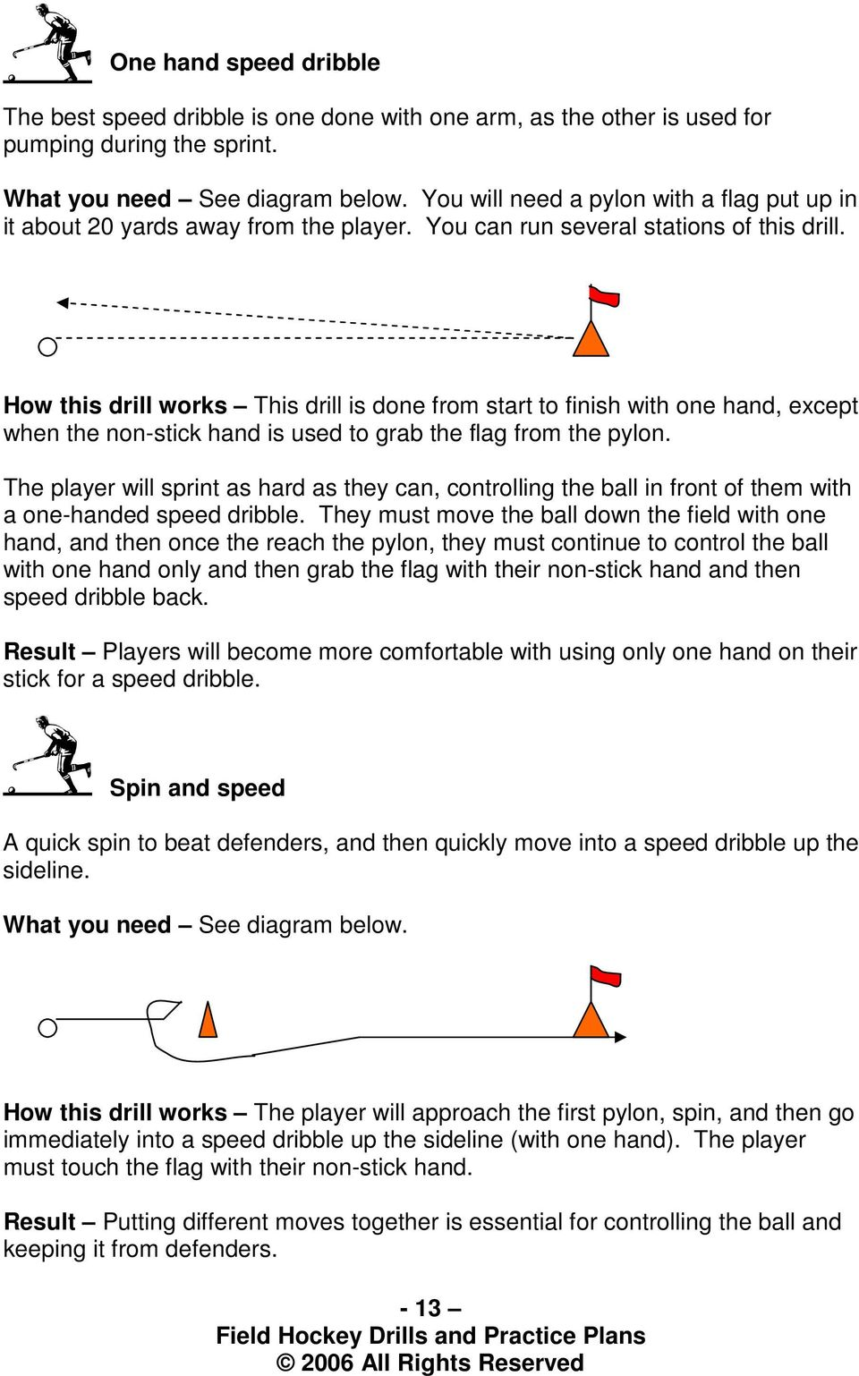 How this drill works This drill is done from start to finish with one hand, except when the non-stick hand is used to grab the flag from the pylon.
