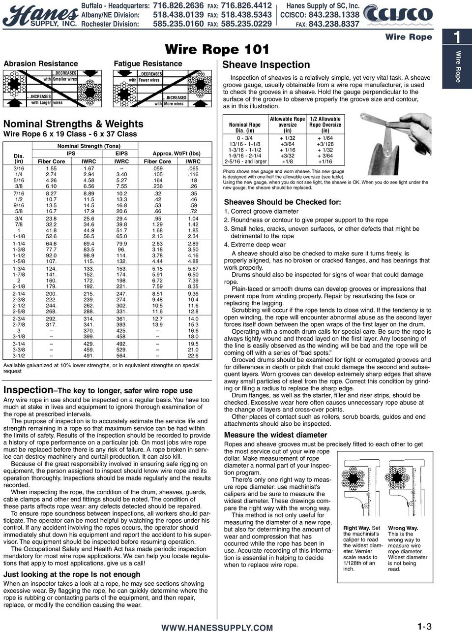 Wire Rope 1-A SECTION INDEX - PDF