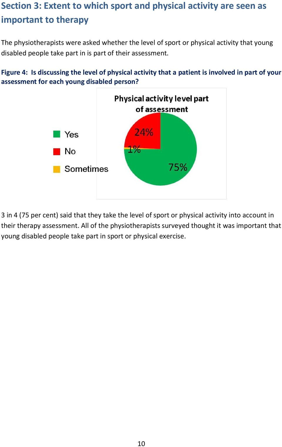 Figure 4: Is discussing the level of physical activity that a patient is involved in part of your assessment for each young disabled person?