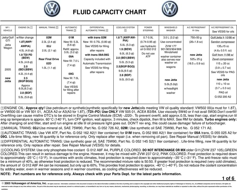 Fluid capacity chart pdf 4 qt new fill 70l 74 qt with trans 02m new fandeluxe Image collections