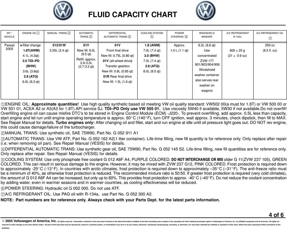 Fluid capacity chart pdf 8 awm 70l 74 qt 20 bhw 70l fandeluxe Image collections