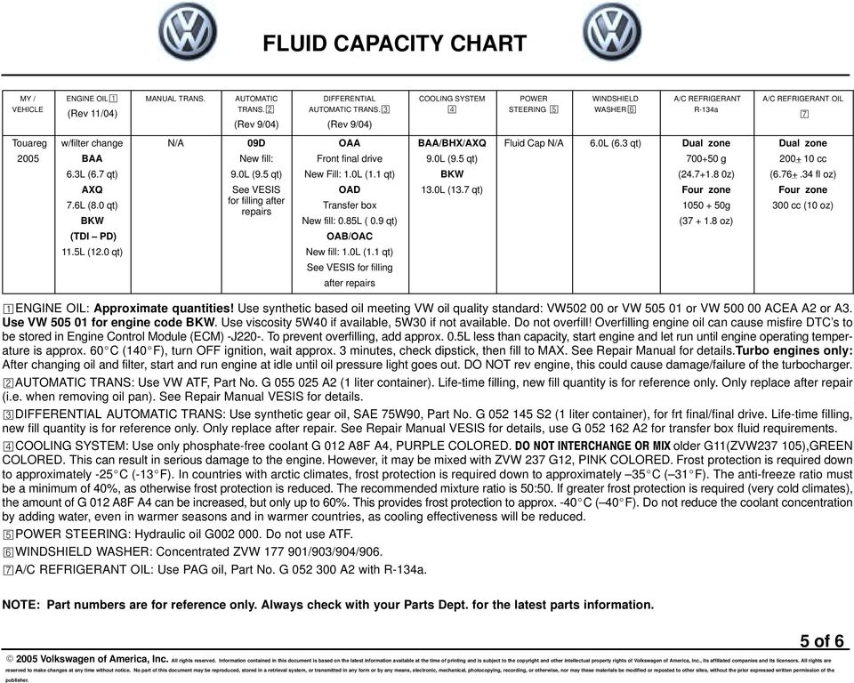 Fluid capacity chart pdf 3 qt dual zone 70050 g 24718 0z four fandeluxe Image collections
